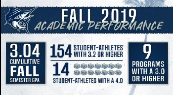 Fall Student Athletes GPA Roundup Graphic